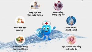 Nước ion kiềm hỗ trợ điều trị bệnh ngoài da như thế nào?